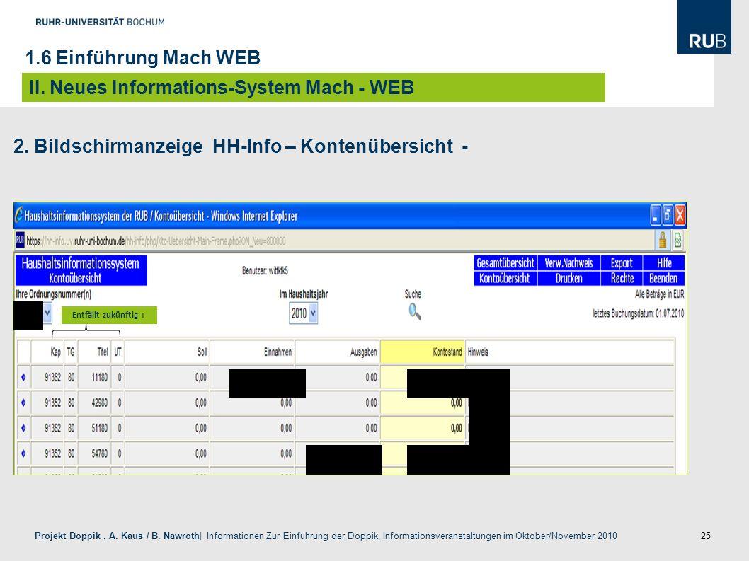 25 Projekt Doppik, A. Kaus / B. Nawroth| Informationen Zur Einführung der Doppik, Informationsveranstaltungen im Oktober/November 2010 2. Bildschirman