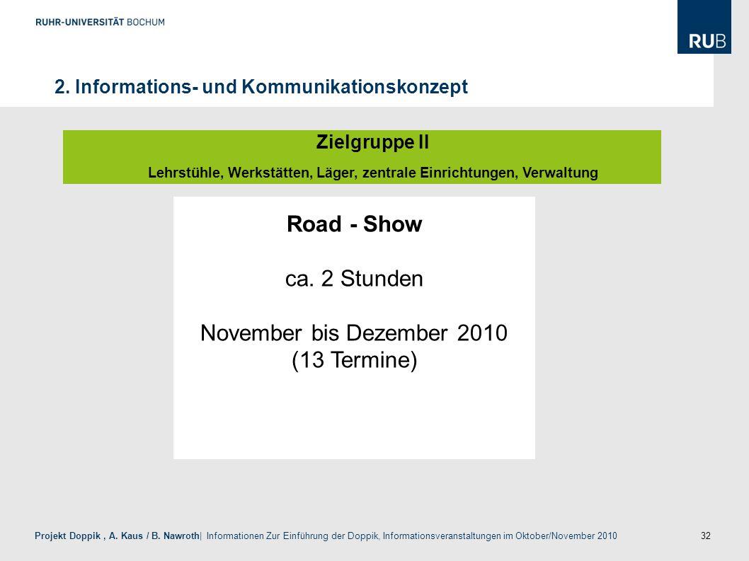 32 Projekt Doppik, A. Kaus / B. Nawroth| Informationen Zur Einführung der Doppik, Informationsveranstaltungen im Oktober/November 2010 2. Informations