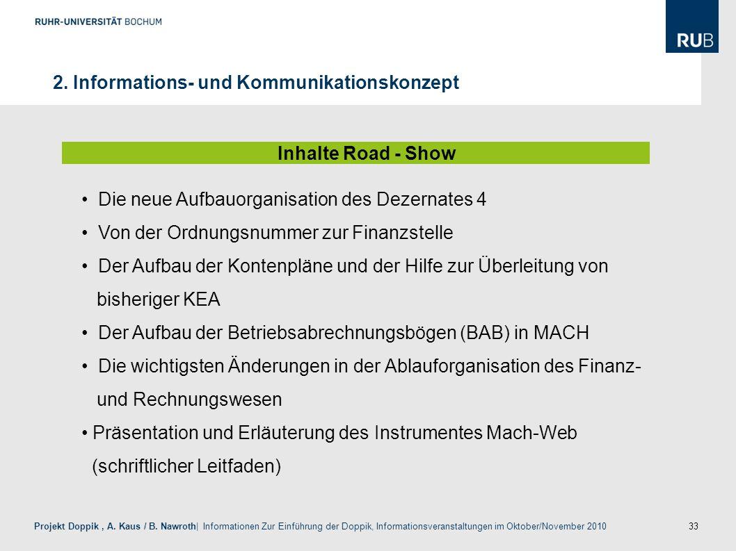 33 Projekt Doppik, A. Kaus / B. Nawroth| Informationen Zur Einführung der Doppik, Informationsveranstaltungen im Oktober/November 2010 2. Informations