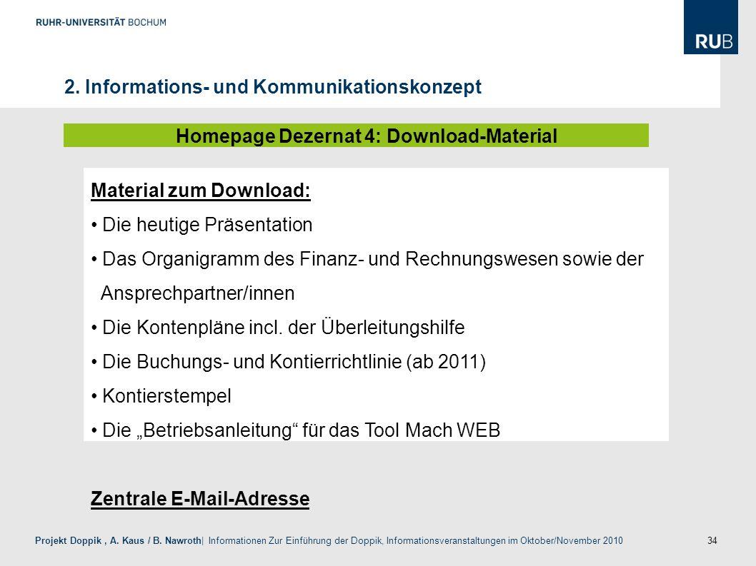 34 Projekt Doppik, A. Kaus / B. Nawroth| Informationen Zur Einführung der Doppik, Informationsveranstaltungen im Oktober/November 2010 2. Informations