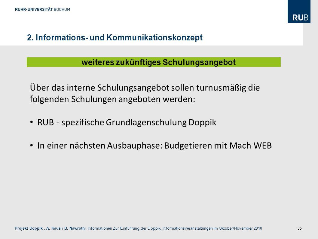 35 Projekt Doppik, A. Kaus / B. Nawroth| Informationen Zur Einführung der Doppik, Informationsveranstaltungen im Oktober/November 2010 2. Informations