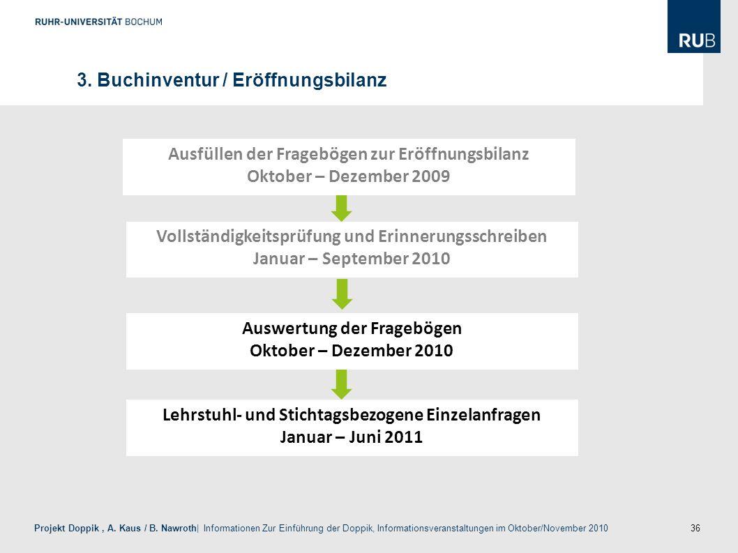 36 Projekt Doppik, A. Kaus / B. Nawroth| Informationen Zur Einführung der Doppik, Informationsveranstaltungen im Oktober/November 2010 3. Buchinventur