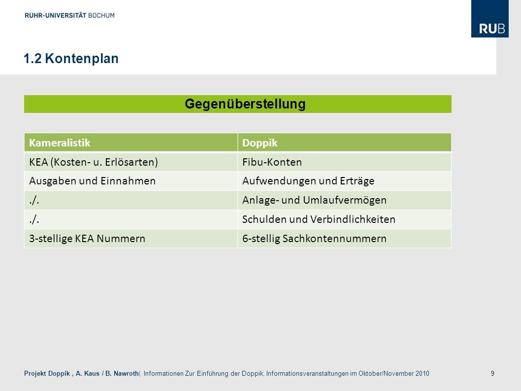 9 Projekt Doppik, A. Kaus / B. Nawroth| Informationen Zur Einführung der Doppik, Informationsveranstaltungen im Oktober/November 2010 1.2 Kontenplan G