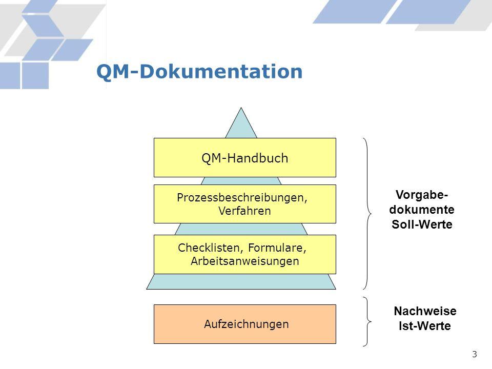 QM-Dokumentation 3 QM-Handbuch Prozessbeschreibungen, Verfahren Checklisten, Formulare, Arbeitsanweisungen Aufzeichnungen Vorgabe- dokumente Soll-Wert