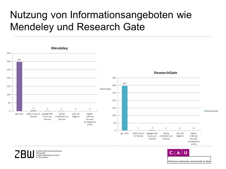 Nutzung von Informationsangeboten wie Mendeley und Research Gate