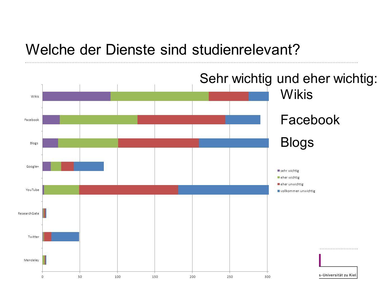 Welche der Dienste sind studienrelevant? Sehr wichtig und eher wichtig: Wikis Facebook Blogs