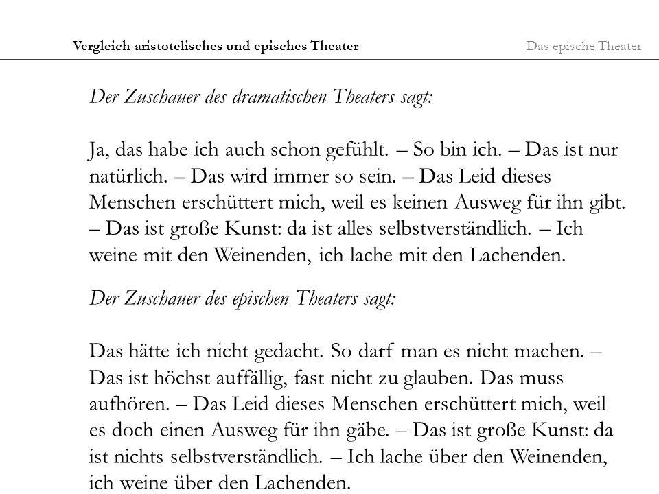 Das epische Theater2. Vergleich aristotelisches und episches Theater Der Zuschauer des dramatischen Theaters sagt: Ja, das habe ich auch schon gefühlt