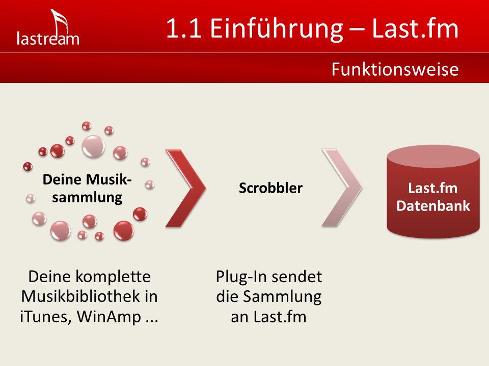 1.1 Einführung – Last.fm Funktionsweise Deine Musik- sammlung Deine komplette Musikbibliothek in iTunes, WinAmp...