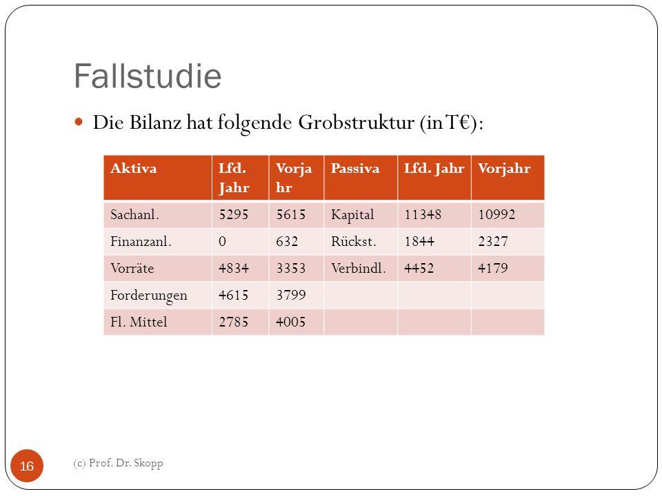 Fallstudie (c) Prof. Dr. Skopp 16 Die Bilanz hat folgende Grobstruktur (in T): AktivaLfd. Jahr Vorja hr PassivaLfd. JahrVorjahr Sachanl.52955615Kapita