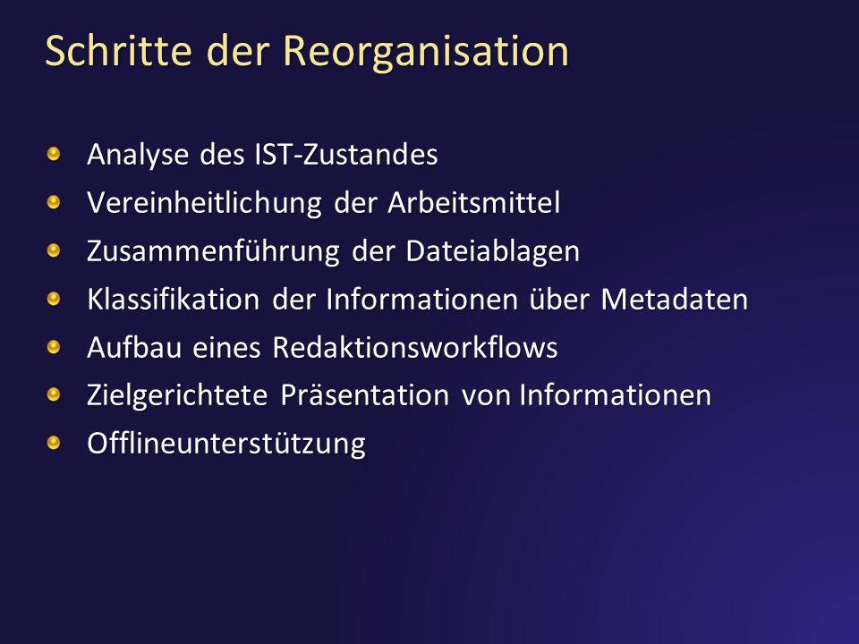 Schritte der Reorganisation Analyse des IST-Zustandes Vereinheitlichung der Arbeitsmittel Zusammenführung der Dateiablagen Klassifikation der Informationen über Metadaten Aufbau eines Redaktionsworkflows Zielgerichtete Präsentation von Informationen Offlineunterstützung