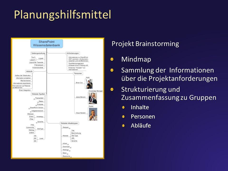Planungshilfsmittel Projekt Brainstorming Mindmap Sammlung der Informationen über die Projektanforderungen Strukturierung und Zusammenfassung zu Gruppen InhaltePersonenAbläufe