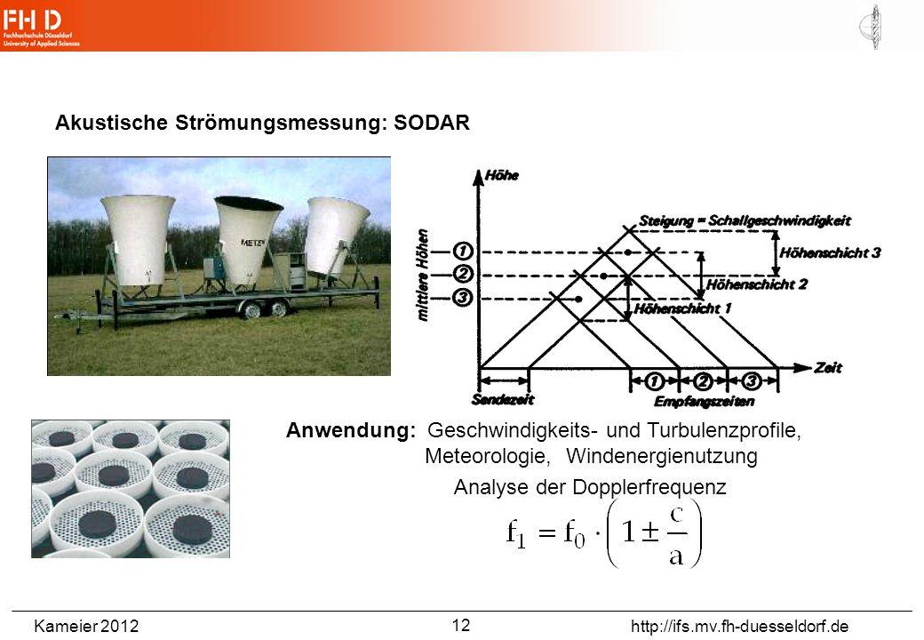 Kameier 2012 http://ifs.mv.fh-duesseldorf.de Akustische Strömungsmessung: SODAR Anwendung: Geschwindigkeits- und Turbulenzprofile, Meteorologie, Windenergienutzung Analyse der Dopplerfrequenz 12