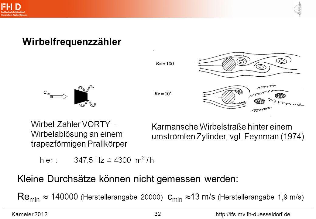 Kameier 2012 http://ifs.mv.fh-duesseldorf.de Wirbelfrequenzzähler Wirbel-Zähler VORTY - Wirbelablösung an einem trapezförmigen Prallkörper c Karmansche Wirbelstraße hinter einem umströmten Zylinder, vgl.