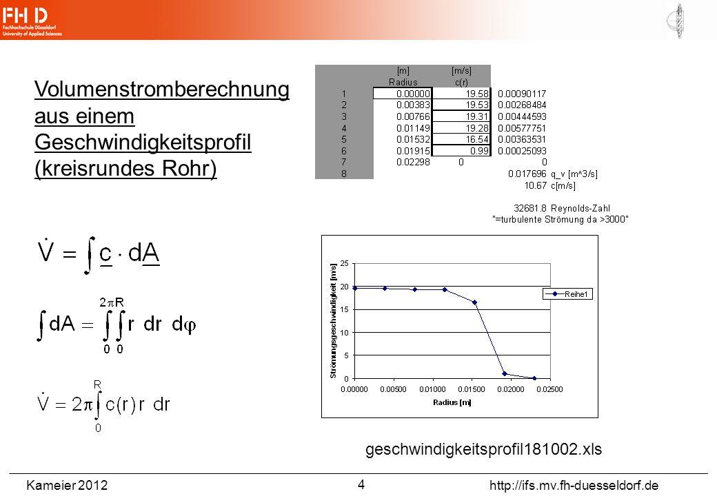 Kameier 2012 http://ifs.mv.fh-duesseldorf.de geschwindigkeitsprofil181002.xls Volumenstromberechnung aus einem Geschwindigkeitsprofil (kreisrundes Rohr) 4