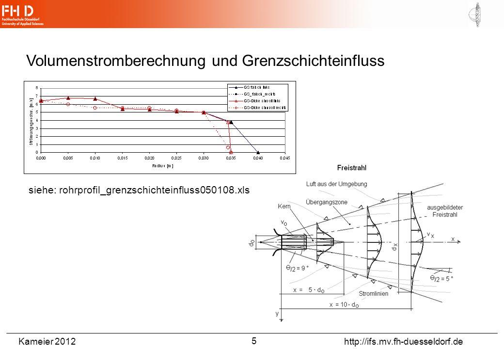 Kameier 2012 http://ifs.mv.fh-duesseldorf.de Volumenstromberechnung und Grenzschichteinfluss siehe: rohrprofil_grenzschichteinfluss050108.xls 5