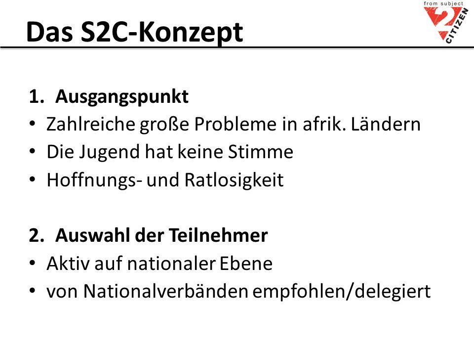 Das S2C-Konzept 1.Ausgangspunkt Zahlreiche große Probleme in afrik.