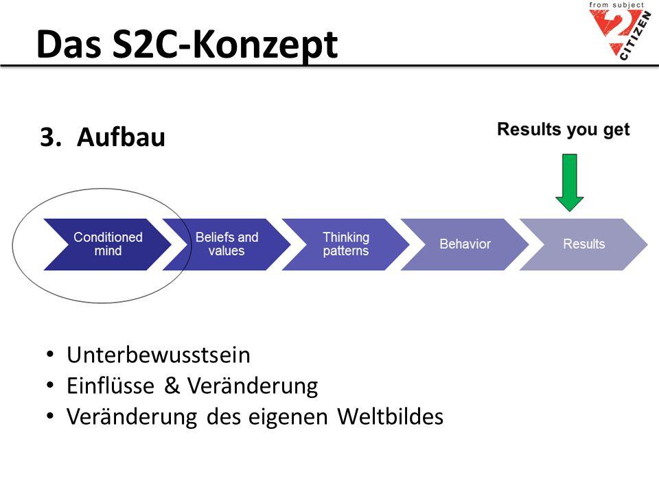 Das S2C-Konzept 3.Aufbau Unterbewusstsein Einflüsse & Veränderung Veränderung des eigenen Weltbildes