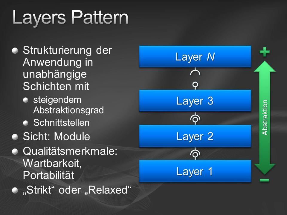Strukturierung der Anwendung in unabhängige Schichten mit steigendem Abstraktionsgrad Schnittstellen Sicht: Module Qualitätsmerkmale: Wartbarkeit, Por
