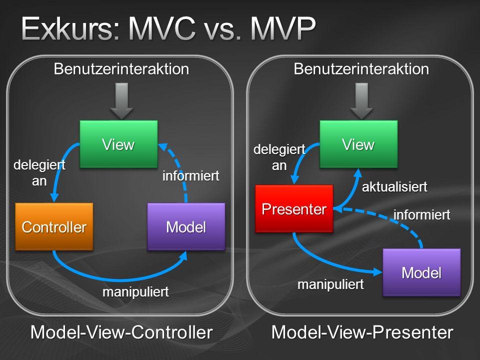 Model-View-ControllerModel-View-Presenter ViewView ControllerControllerModelModelBenutzerinteraktionmanipuliert informiert delegiert an ViewView Prese