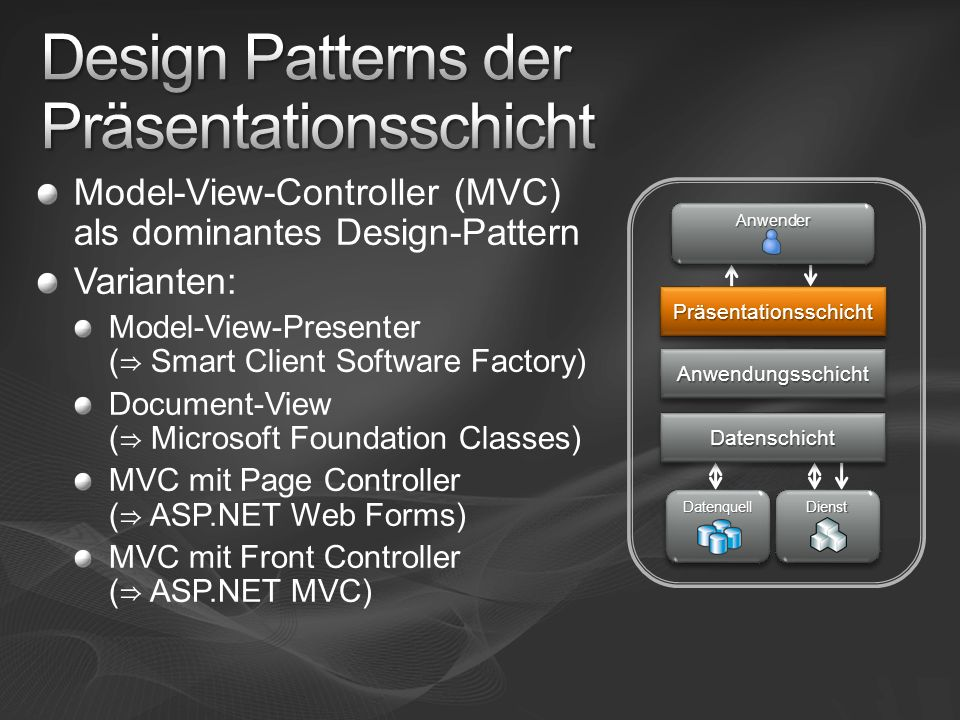 Model-View-Controller (MVC) als dominantes Design-Pattern Varianten: Model-View-Presenter ( Smart Client Software Factory) Document-View ( Microsoft F
