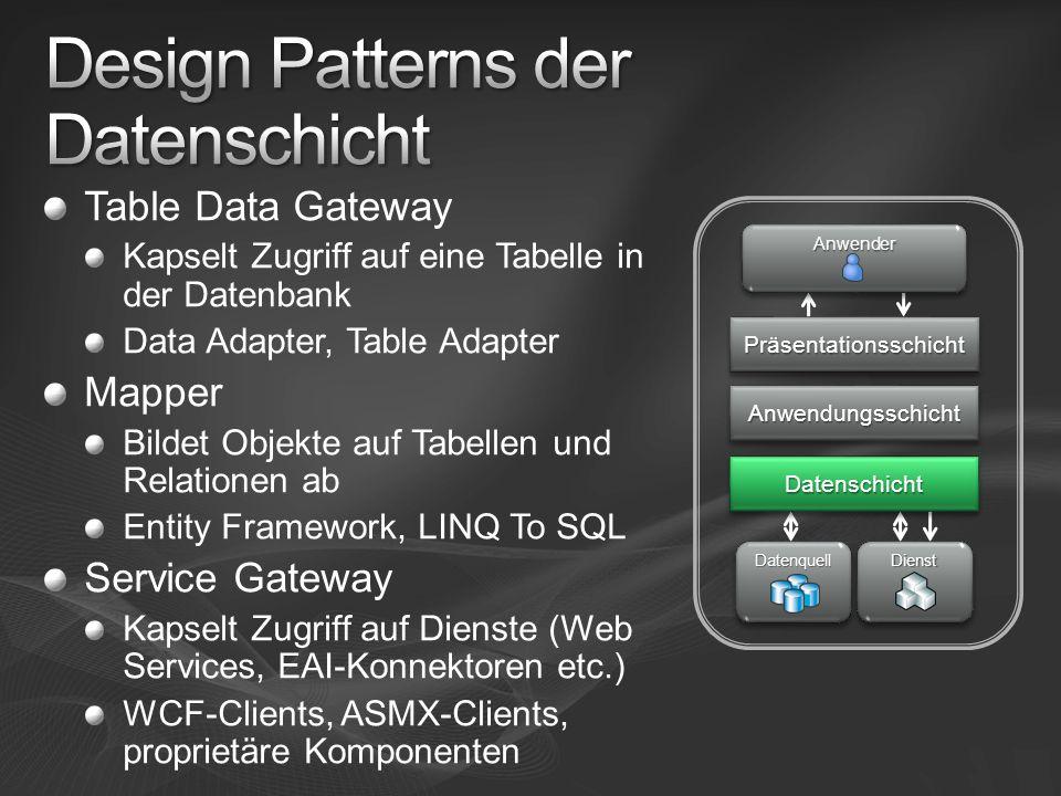 Table Data Gateway Kapselt Zugriff auf eine Tabelle in der Datenbank Data Adapter, Table Adapter Mapper Bildet Objekte auf Tabellen und Relationen ab