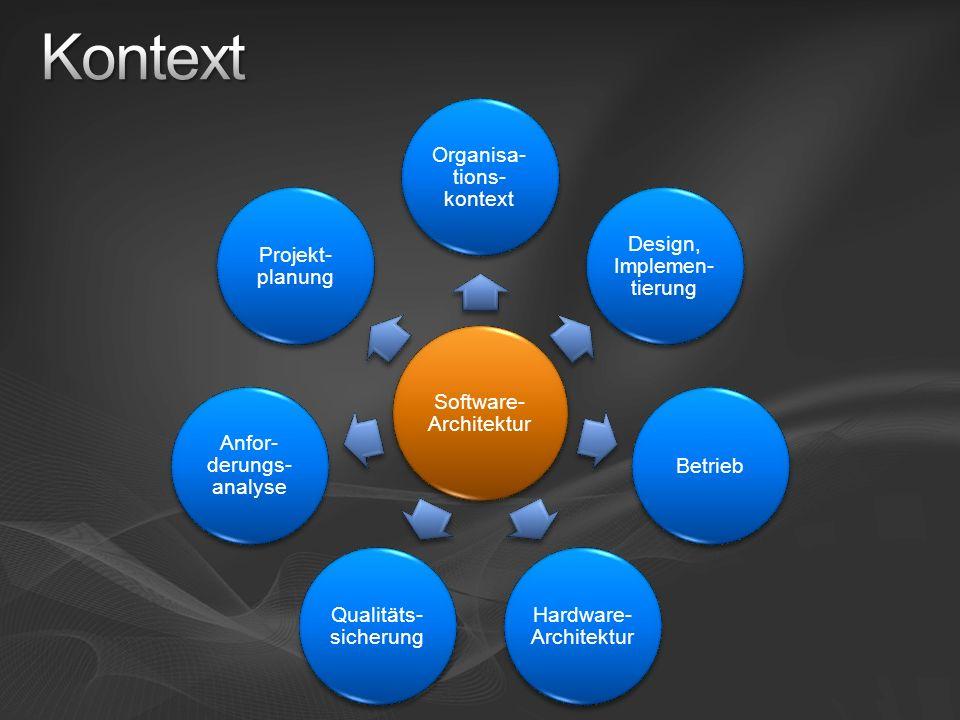 Software- Architektur Organisa- tions- kontext Design, Implemen- tierung Betrieb Hardware- Architektur Qualitäts- sicherung Anfor- derungs- analyse Pr