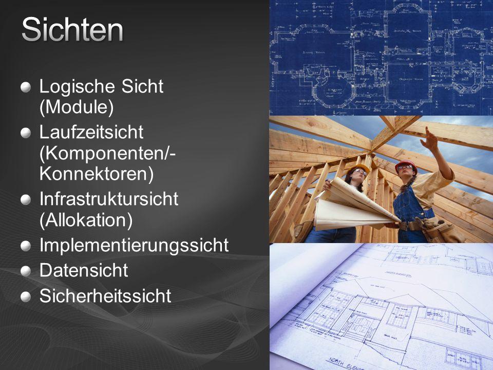 Logische Sicht (Module) Laufzeitsicht (Komponenten/- Konnektoren) Infrastruktursicht (Allokation) Implementierungssicht Datensicht Sicherheitssicht
