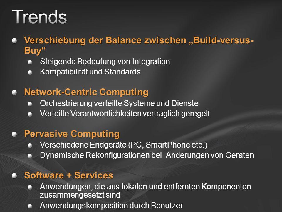 Verschiebung der Balance zwischen Build-versus- Buy Steigende Bedeutung von Integration Kompatibilität und Standards Network-Centric Computing Orchest