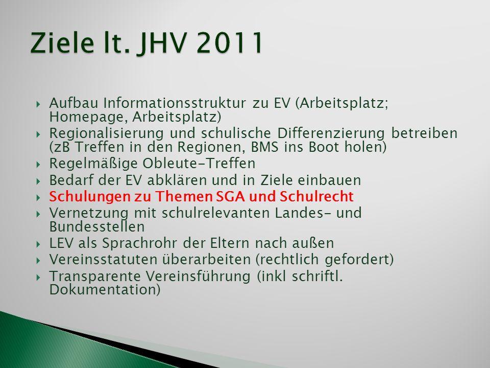 Aufbau Informationsstruktur zu EV (Arbeitsplatz; Homepage, Arbeitsplatz) Regionalisierung und schulische Differenzierung betreiben (zB Treffen in den