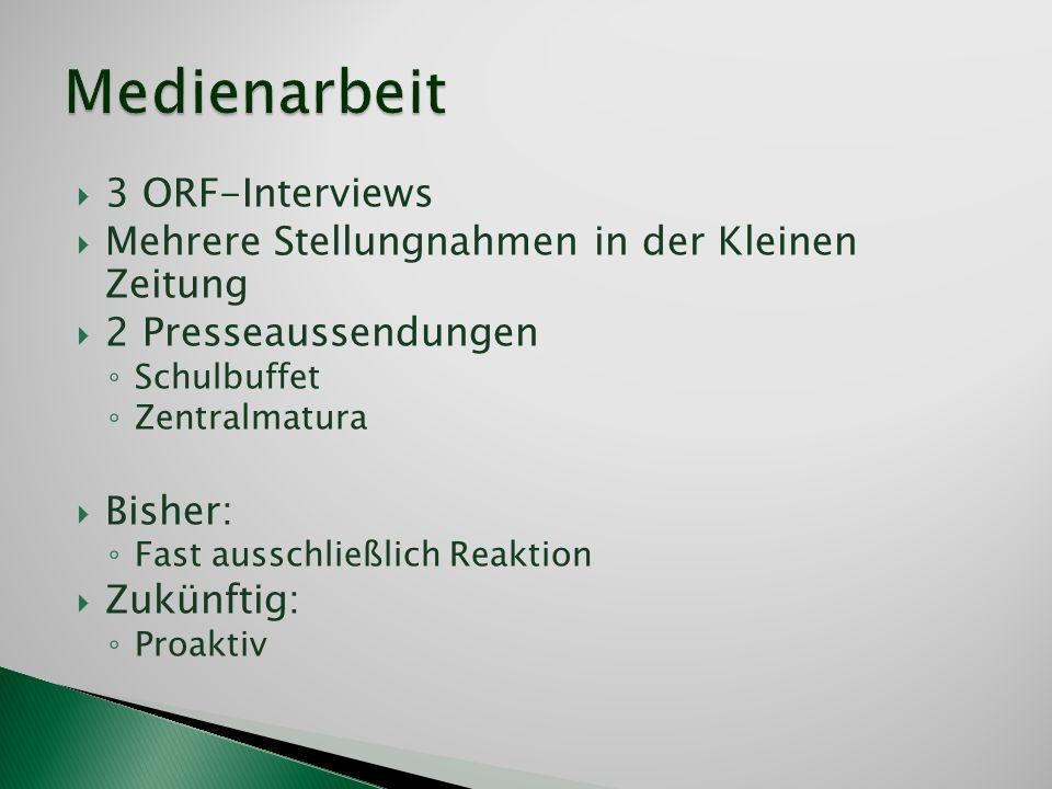 3 ORF-Interviews Mehrere Stellungnahmen in der Kleinen Zeitung 2 Presseaussendungen Schulbuffet Zentralmatura Bisher: Fast ausschließlich Reaktion Zuk