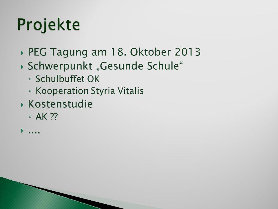 PEG Tagung am 18. Oktober 2013 Schwerpunkt Gesunde Schule Schulbuffet OK Kooperation Styria Vitalis Kostenstudie AK ??....