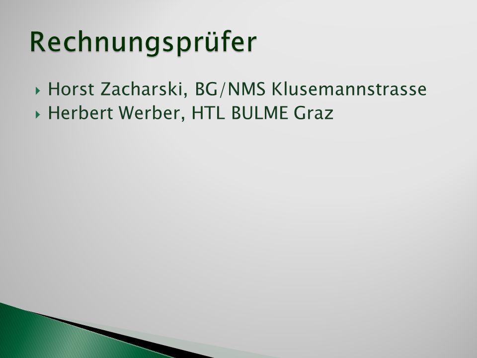 Horst Zacharski, BG/NMS Klusemannstrasse Herbert Werber, HTL BULME Graz