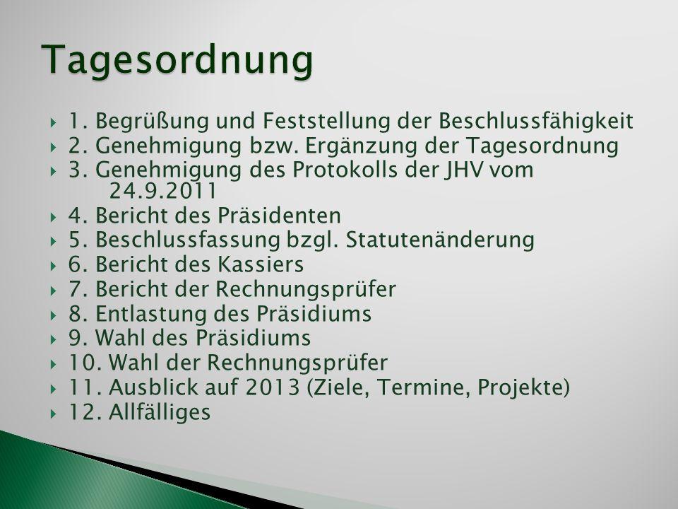 1. Begrüßung und Feststellung der Beschlussfähigkeit 2. Genehmigung bzw. Ergänzung der Tagesordnung 3. Genehmigung des Protokolls der JHV vom 24.9.201