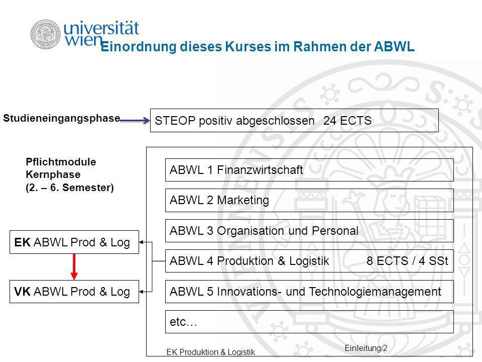 EK Produktion & Logistik Einleitung/2 Einordnung dieses Kurses im Rahmen der ABWL Pflichtmodule Kernphase (2. – 6. Semester) ABWL 1 Finanzwirtschaft A