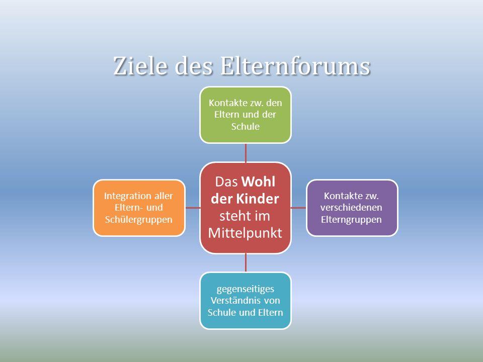 Unsere Ziele 2012–13 Mehr Teilnahme aller Eltern an Schulanlässen 1–2 Elternforum-Projekte, z.B.
