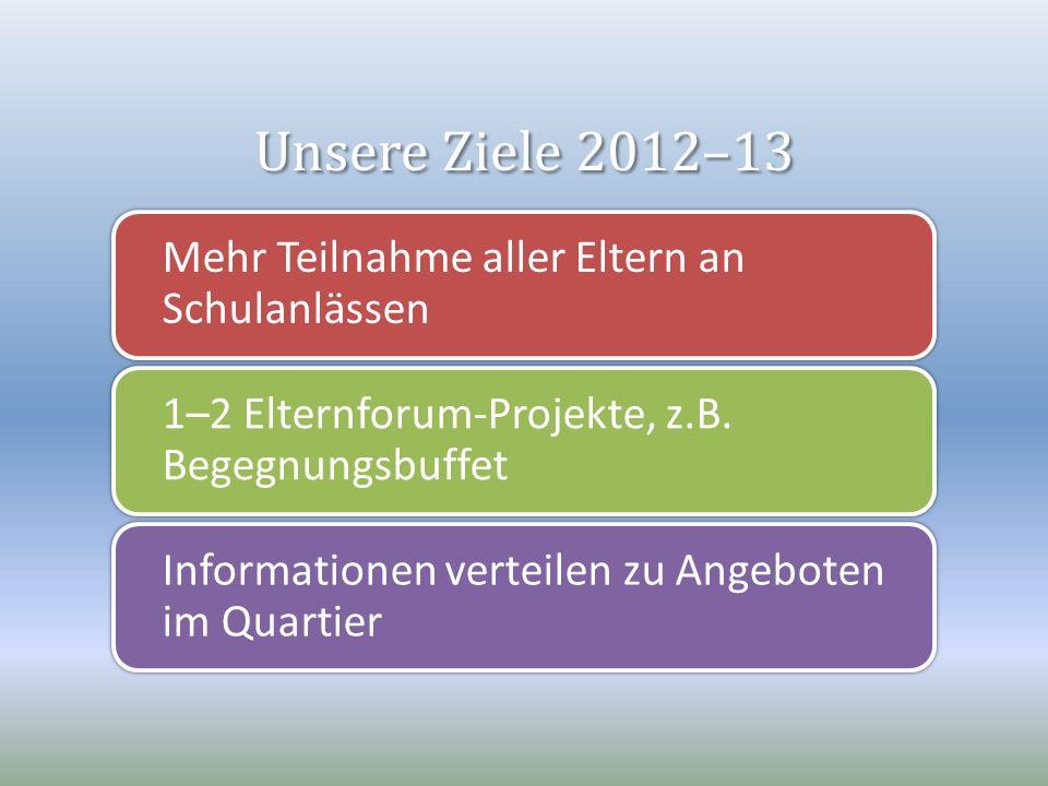 Unsere Ziele 2012–13 Mehr Teilnahme aller Eltern an Schulanlässen 1–2 Elternforum-Projekte, z.B. Begegnungsbuffet Informationen verteilen zu Angeboten