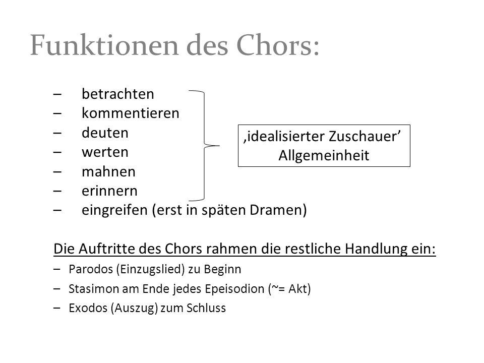 Funktionen des Chors: –betrachten –kommentieren –deuten –werten –mahnen –erinnern –eingreifen (erst in späten Dramen) Die Auftritte des Chors rahmen d