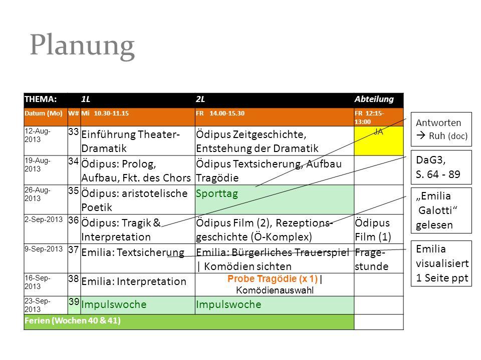 Planung THEMA: 1L2LAbteilung Datum (Mo)W#Mi 10.30-11.15 FR 14.00-15.30 FR 12:15- 13:00 12-Aug- 2013 33 Einführung Theater- Dramatik Ödipus Zeitgeschichte, Entstehung der Dramatik JA 19-Aug- 2013 34 Ödipus: Prolog, Aufbau, Fkt.