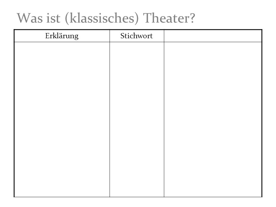 ErklärungStichwort Was ist (klassisches) Theater?