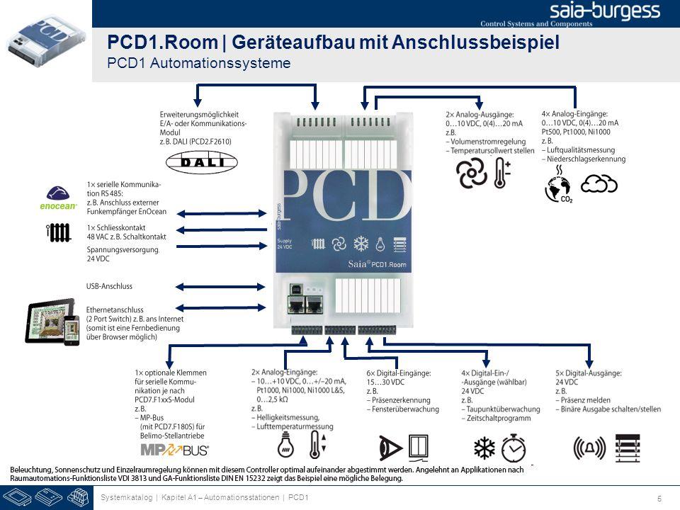 5 PCD1.Room | Geräteaufbau mit Anschlussbeispiel PCD1 Automationssysteme Systemkatalog | Kapitel A1 – Automationsstationen | PCD1