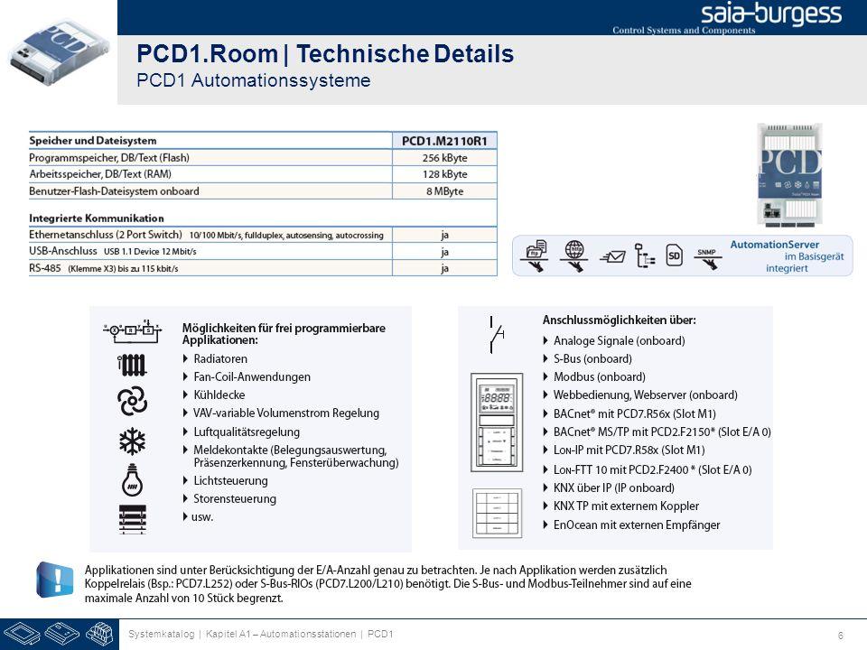 6 PCD1.Room | Technische Details PCD1 Automationssysteme Systemkatalog | Kapitel A1 – Automationsstationen | PCD1