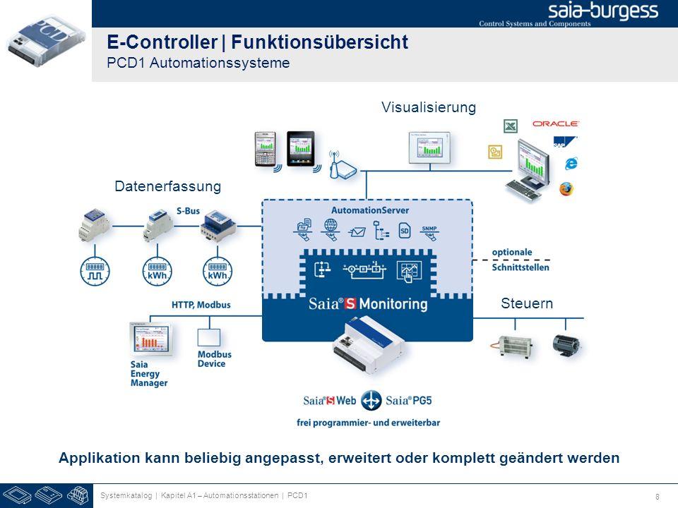 8 E-Controller | Funktionsübersicht PCD1 Automationssysteme Systemkatalog | Kapitel A1 – Automationsstationen | PCD1 Datenerfassung Visualisierung Steuern Applikation kann beliebig angepasst, erweitert oder komplett geändert werden