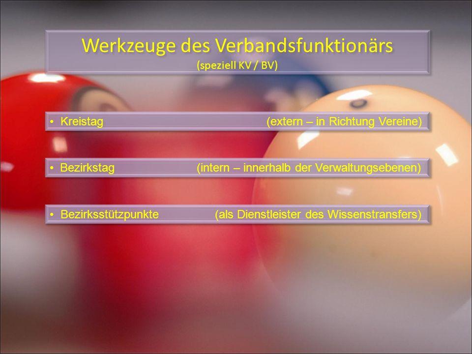 Werkzeuge des Verbandsfunktionärs (speziell KV / BV) Werkzeuge des Verbandsfunktionärs (speziell KV / BV) Bezirkstag Bezirksstützpunkte Kreistag (exte