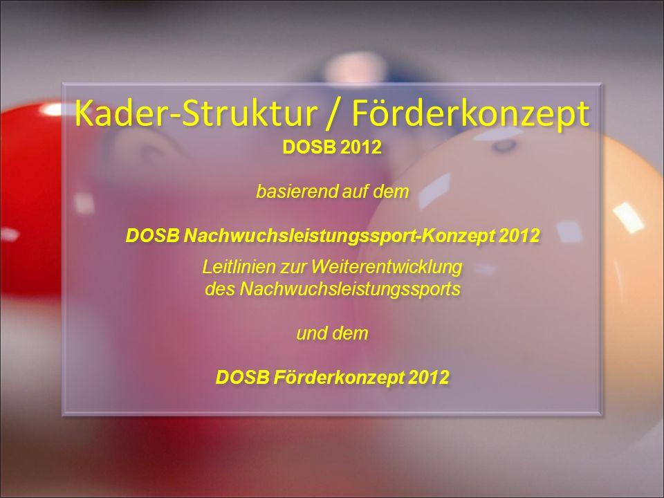 Kader-Struktur / Förderkonzept DOSB 2012 basierend auf dem DOSB Nachwuchsleistungssport-Konzept 2012 Leitlinien zur Weiterentwicklung des Nachwuchslei