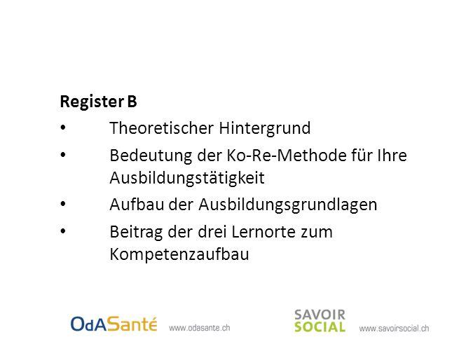 Register B Theoretischer Hintergrund Bedeutung der Ko-Re-Methode für Ihre Ausbildungstätigkeit Aufbau der Ausbildungsgrundlagen Beitrag der drei Lerno
