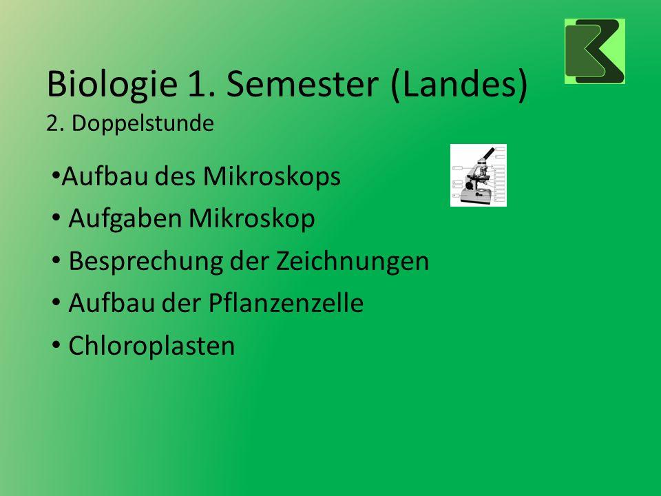 Biologie 1. Semester (Landes) 2. Doppelstunde Aufbau des Mikroskops Aufgaben Mikroskop Besprechung der Zeichnungen Aufbau der Pflanzenzelle Chloroplas