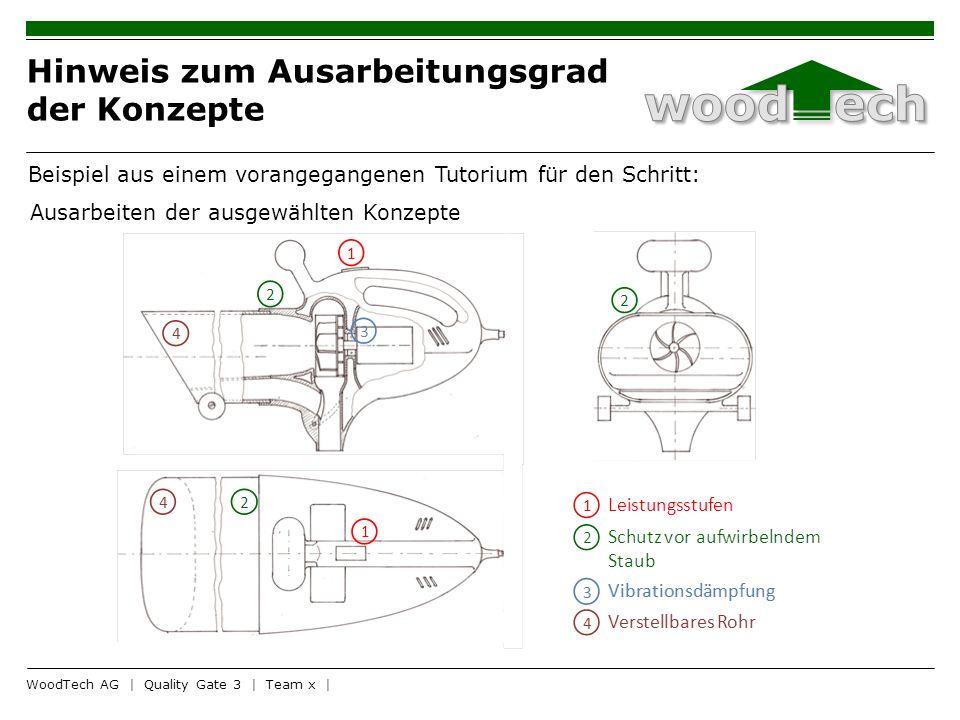 Hinweis zum Ausarbeitungsgrad der Konzepte WoodTech AG | Quality Gate 3 | Team x | Beispiel aus einem vorangegangenen Tutorium für den Schritt: Ausarbeiten der ausgewählten Konzepte