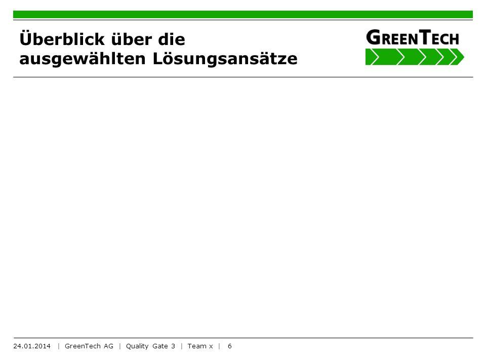 6 Überblick über die ausgewählten Lösungsansätze 24.01.2014 | GreenTech AG | Quality Gate 3 | Team x |