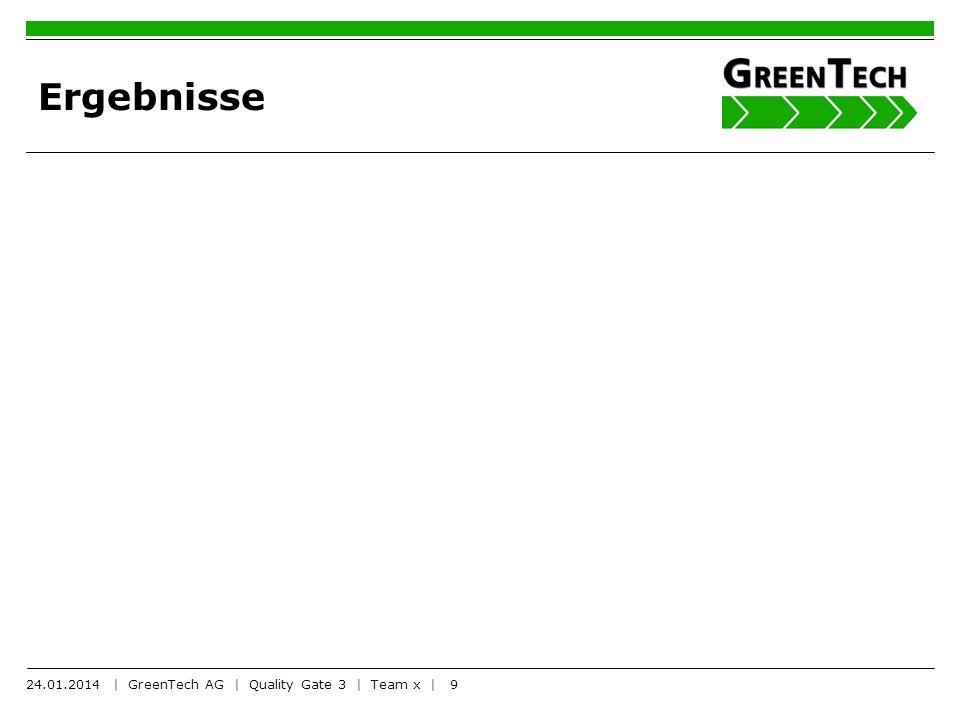 9 Ergebnisse 24.01.2014 | GreenTech AG | Quality Gate 3 | Team x |