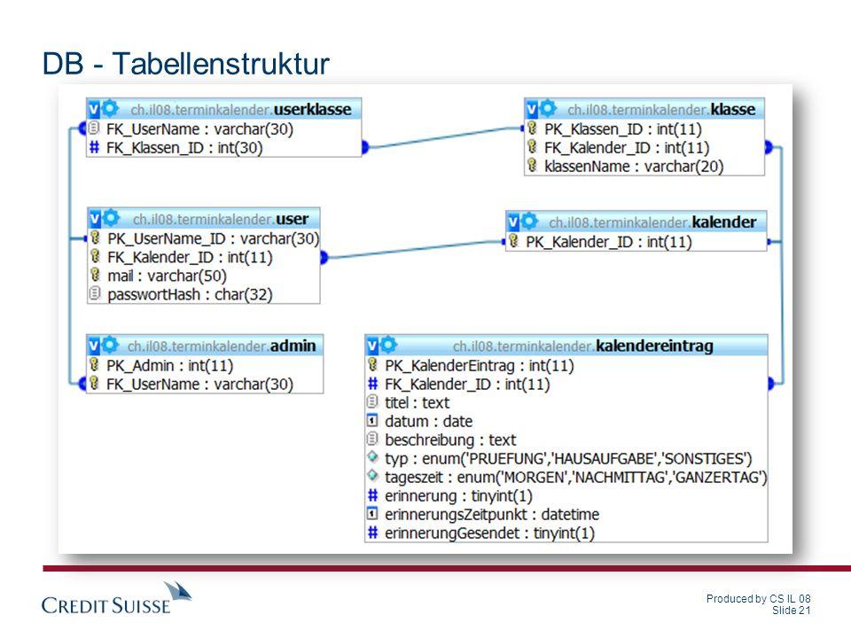 Produced by CS IL 08 Slide 21 DB - Tabellenstruktur